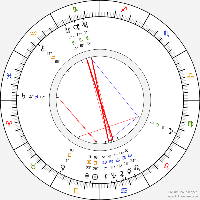 Charles Ormond Eames - Birth horoscope chart