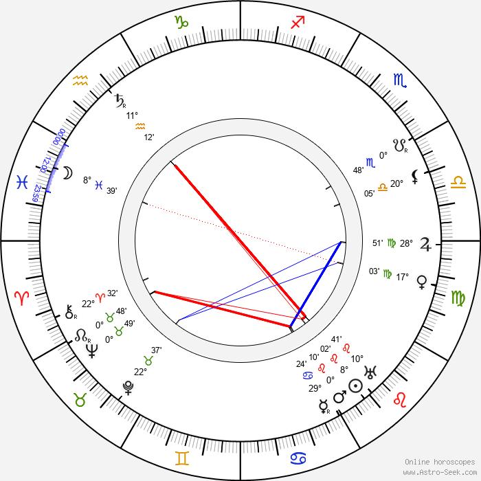 Charles Paton - Birth horoscope chart