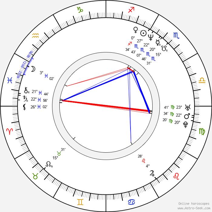 Charles Payne - Birth horoscope chart