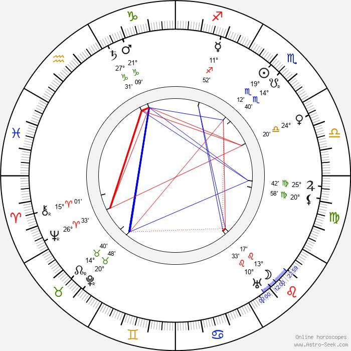 Charles Penrose - Birth horoscope chart