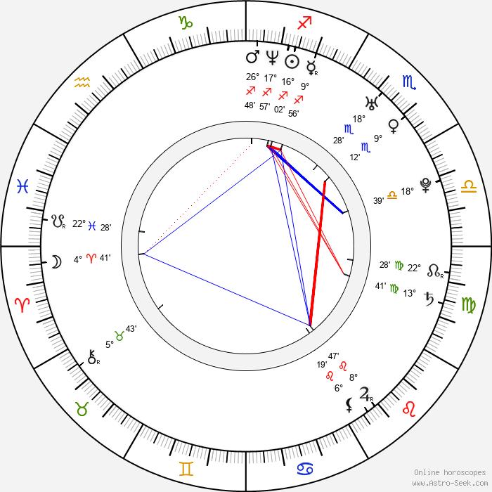 Charles Peterson - Birth horoscope chart