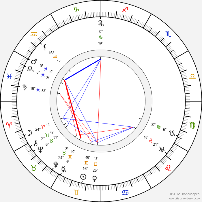 Charles R. Bowers - Birth horoscope chart
