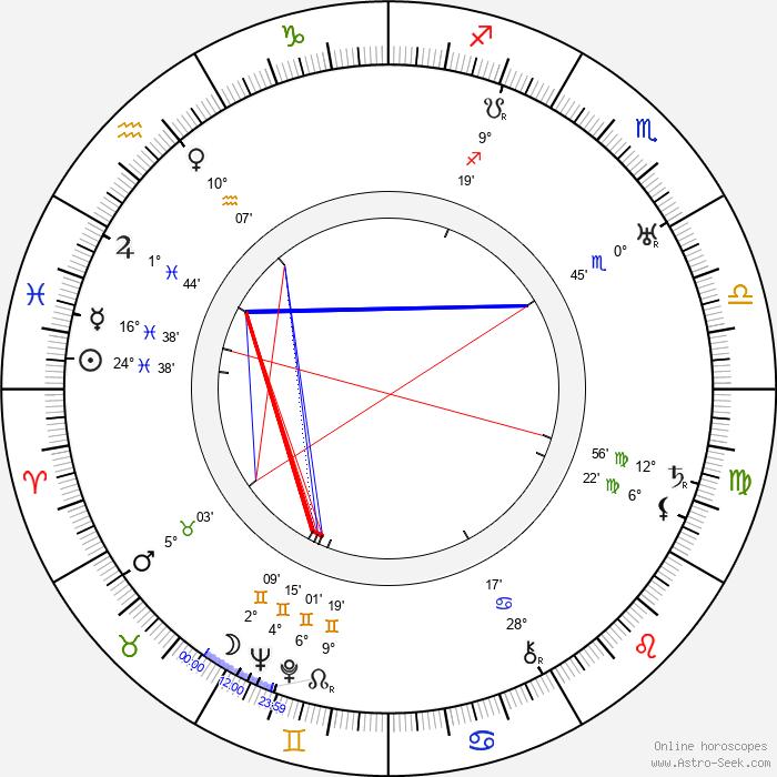 Charles Ray - Birth horoscope chart