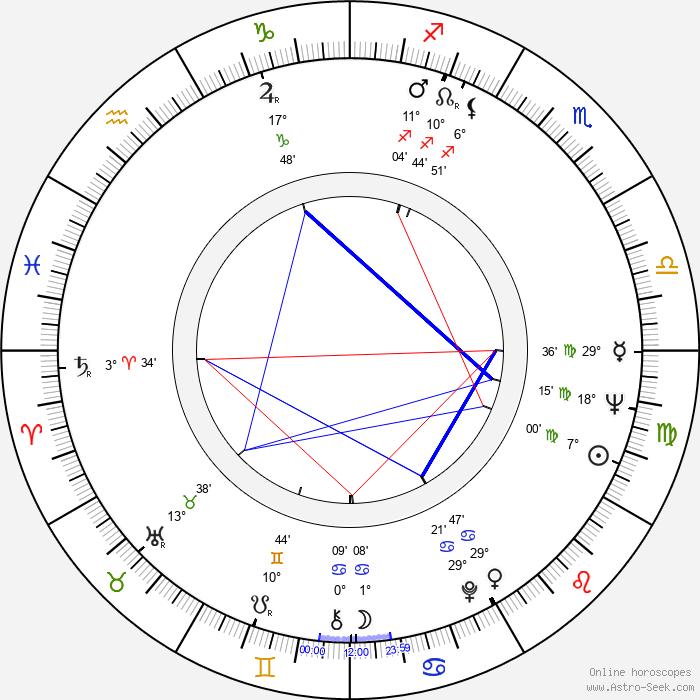 Charles Southwood - Birth horoscope chart