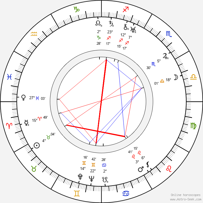 Charles Sullivan - Birth horoscope chart