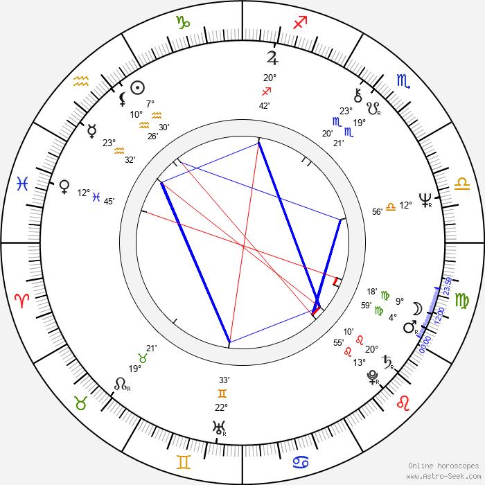 Charles Taylor - Birth horoscope chart
