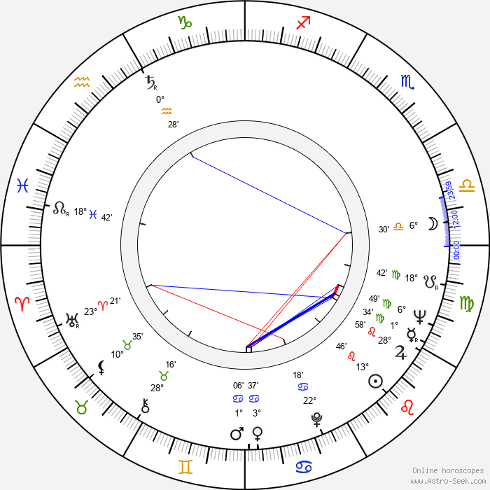 Charles Wood - Birth horoscope chart