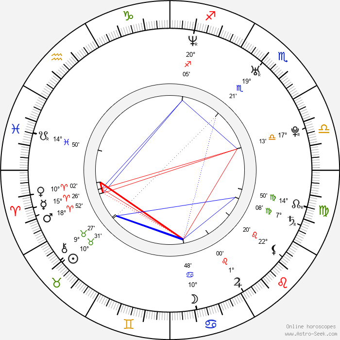 Charlie Babcock - Birth horoscope chart