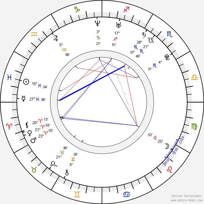 Charlie Parra del Riego - Birth horoscope chart