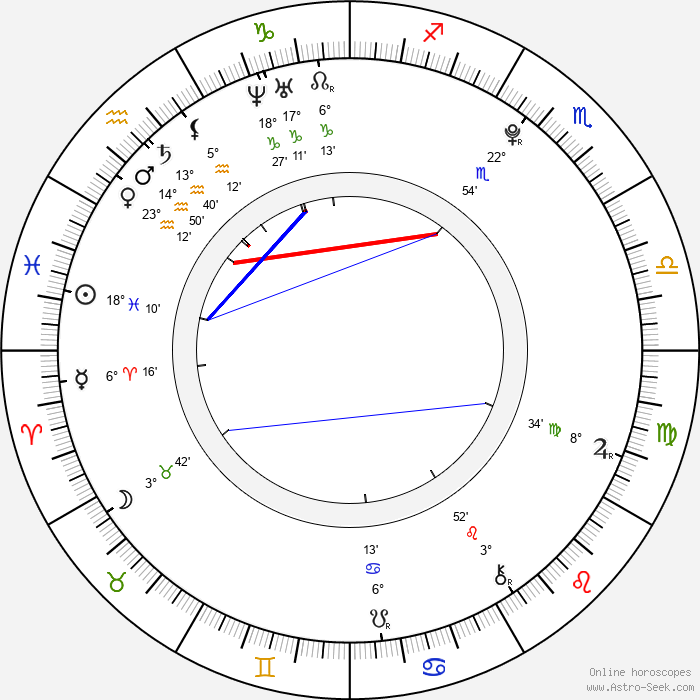 Charlie Ray - Birth horoscope chart