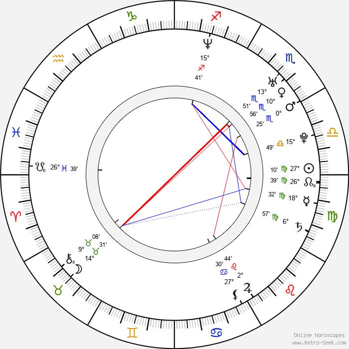 Charlie Weber - Birth horoscope chart