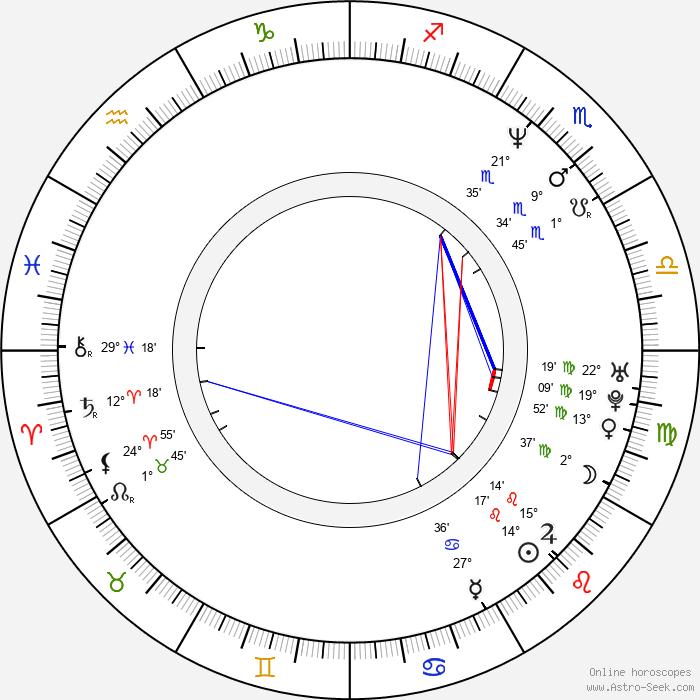 Charlotte Lewis - Birth horoscope chart