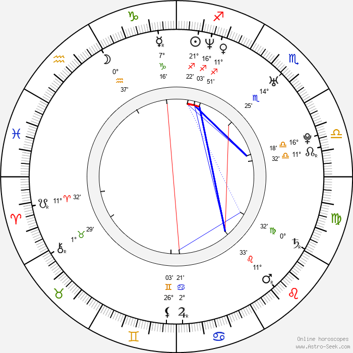 Charlotte Milchard - Birth horoscope chart