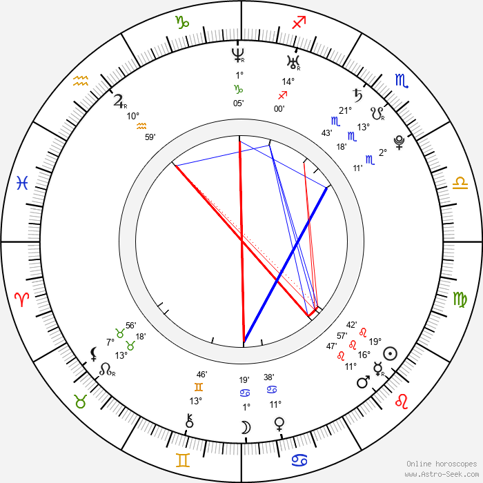 Charlotte Salt - Birth horoscope chart