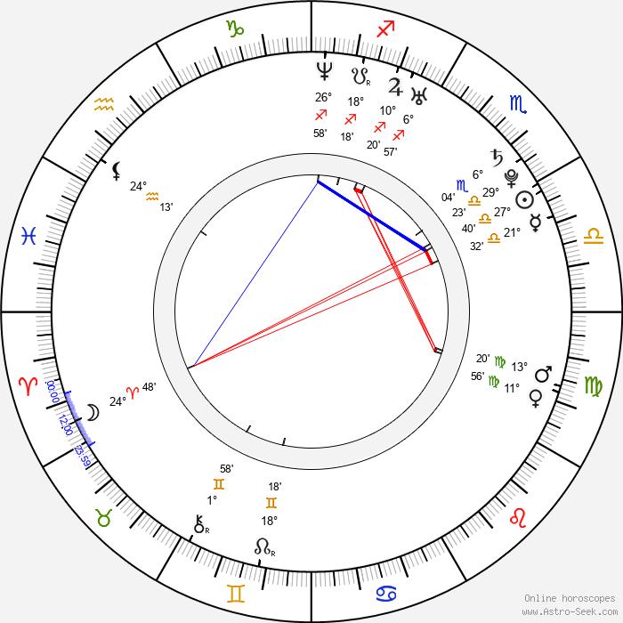 Charlotte Sullivan - Birth horoscope chart