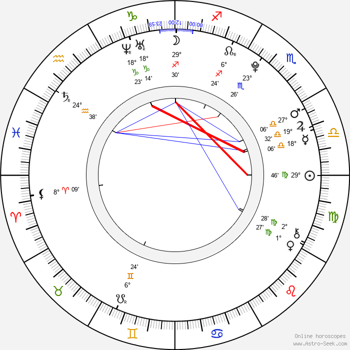 Chase Ellison - Birth horoscope chart