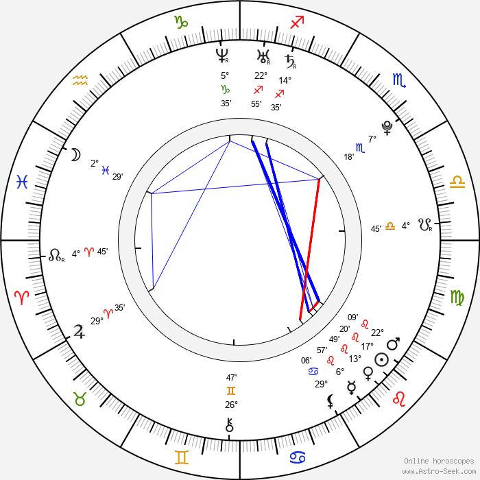 Chastity Lynn - Birth horoscope chart