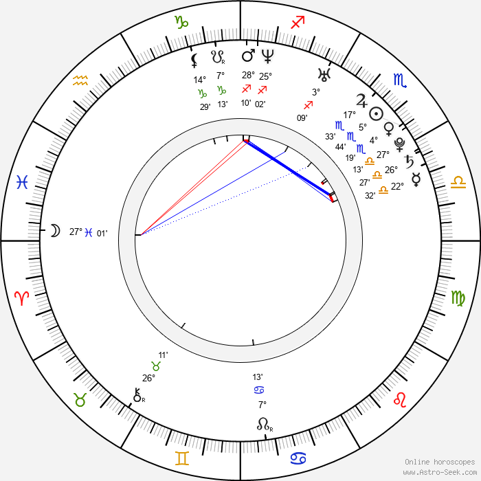 Chelan Simmons - Birth horoscope chart