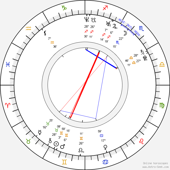 Chelse Swain - Birth horoscope chart