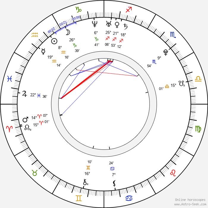 Chelsea Brummet - Birth horoscope chart
