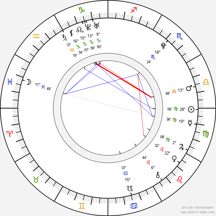 Chelsea Tavares - Birth horoscope chart