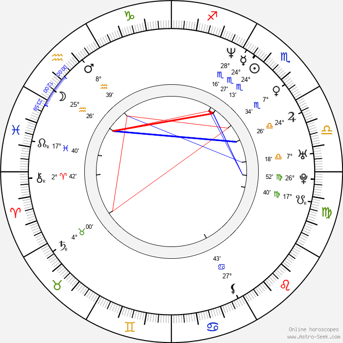 Chenoa Maxwell - Birth horoscope chart