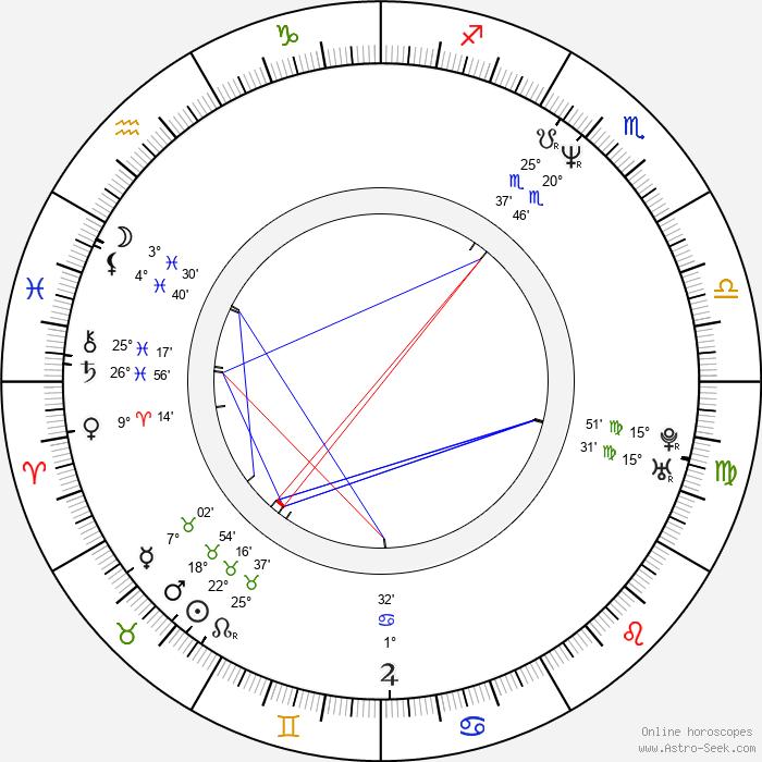Cheryl Dunye - Birth horoscope chart