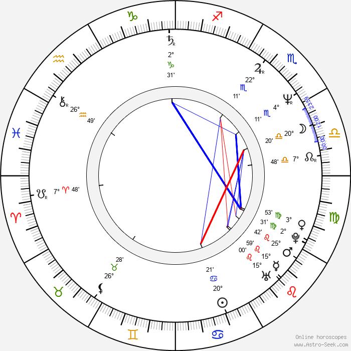 Chester E. Tripp III - Birth horoscope chart