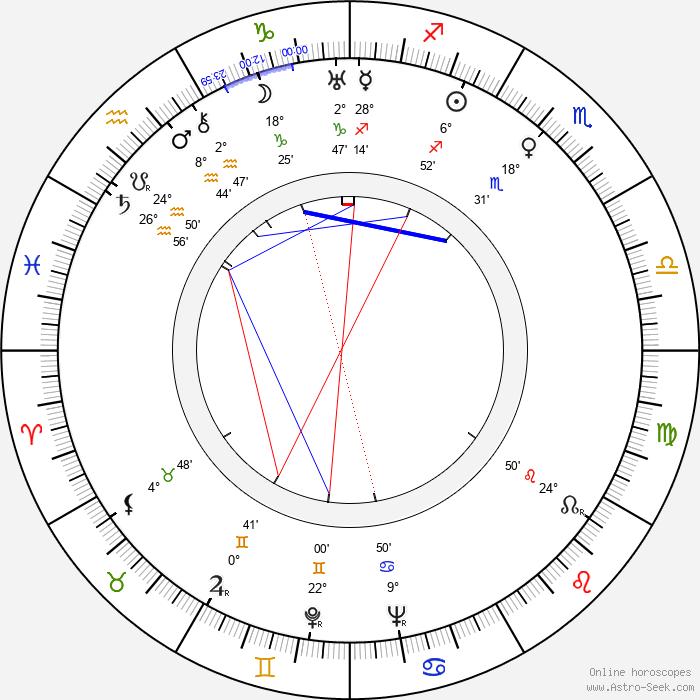 Chester Erskine - Birth horoscope chart