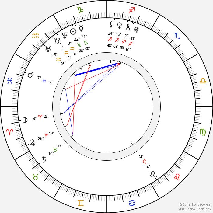 Cheyenne Ochsenknecht - Birth horoscope chart