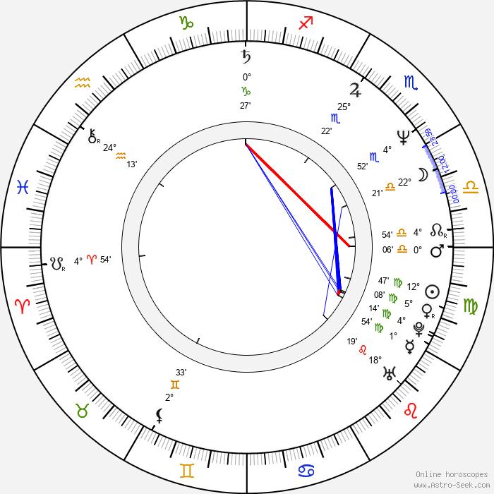 Chi Leung 'Jacob' Cheung - Birth horoscope chart