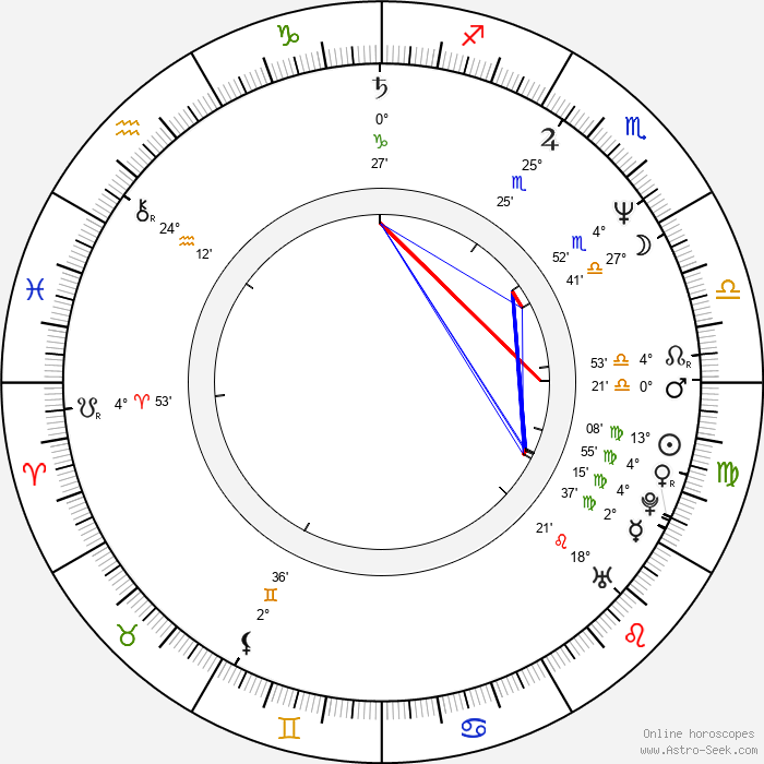 Chi Leung 'Jacob' Cheung - Birth horoscope chart
