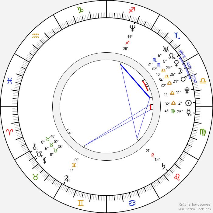 Chiara Siracusa - Birth horoscope chart