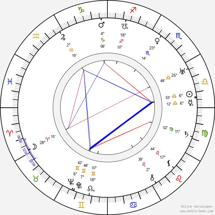 Chieko Higashiyama - Birth horoscope chart