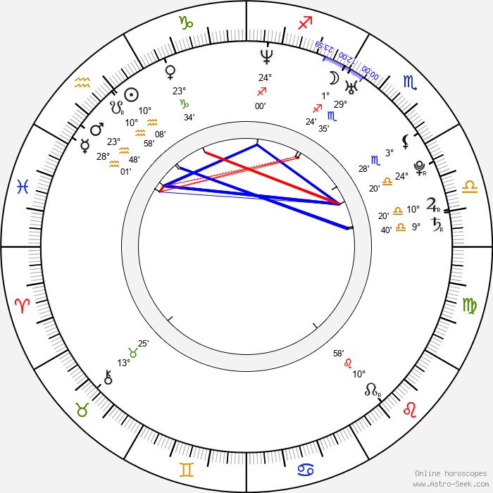 Chieko Higuchi - Birth horoscope chart