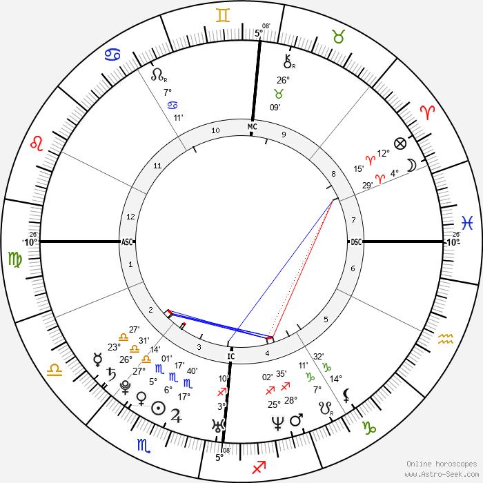 Chimène Badi - Birth horoscope chart