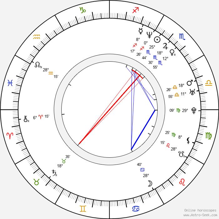 Chinami Nishimura - Birth horoscope chart