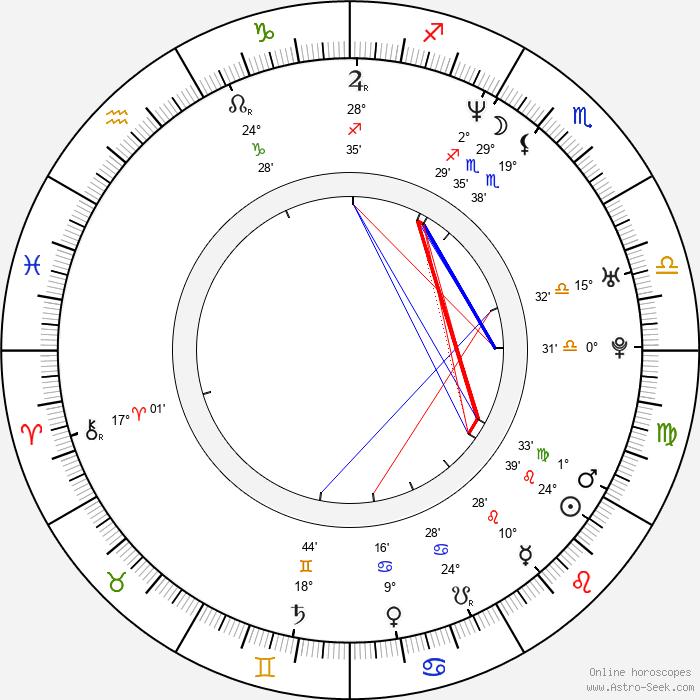 Chiquinquirá Delgado - Birth horoscope chart