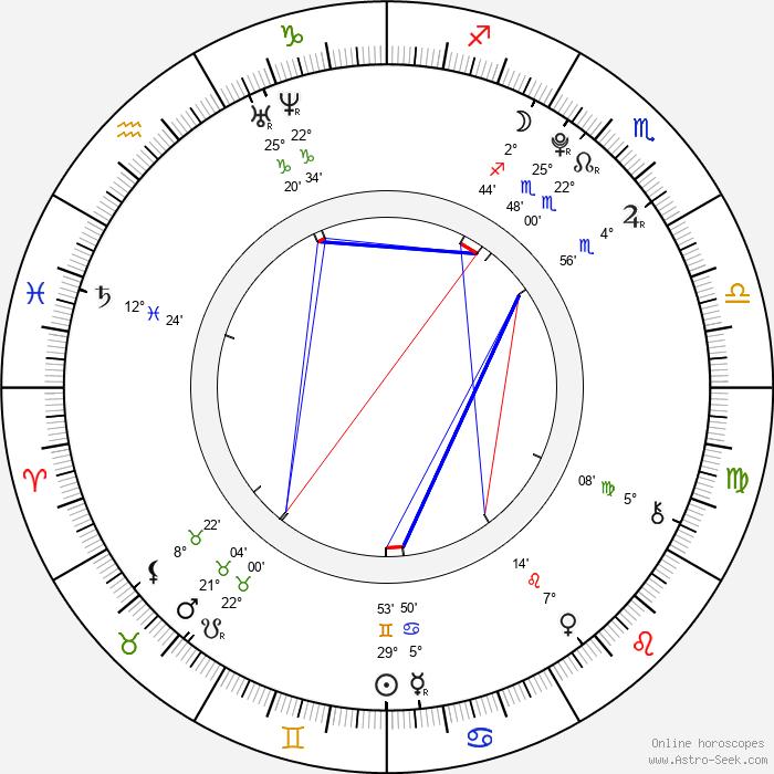 Chisato Okai - Birth horoscope chart
