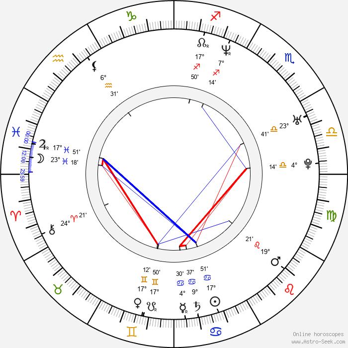 Chiwetel Ejiofor - Birth horoscope chart