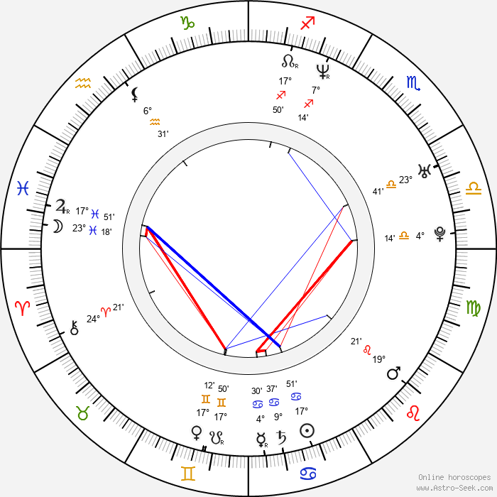 Chiwetel Ejiofor - Birth horoscope chart