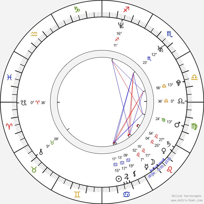 Chris Andersen - Birth horoscope chart