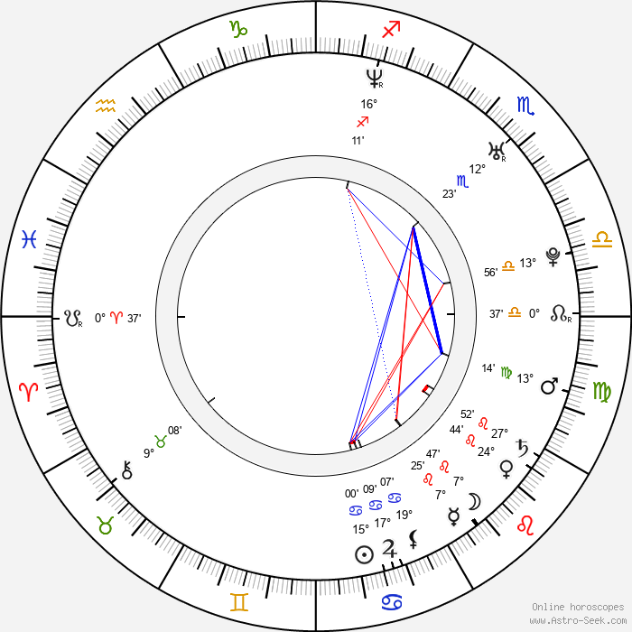 Chris Andersen - Birth horoscope chart