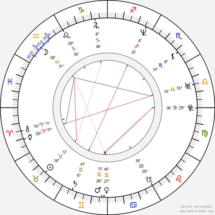 Chris Angel - Birth horoscope chart
