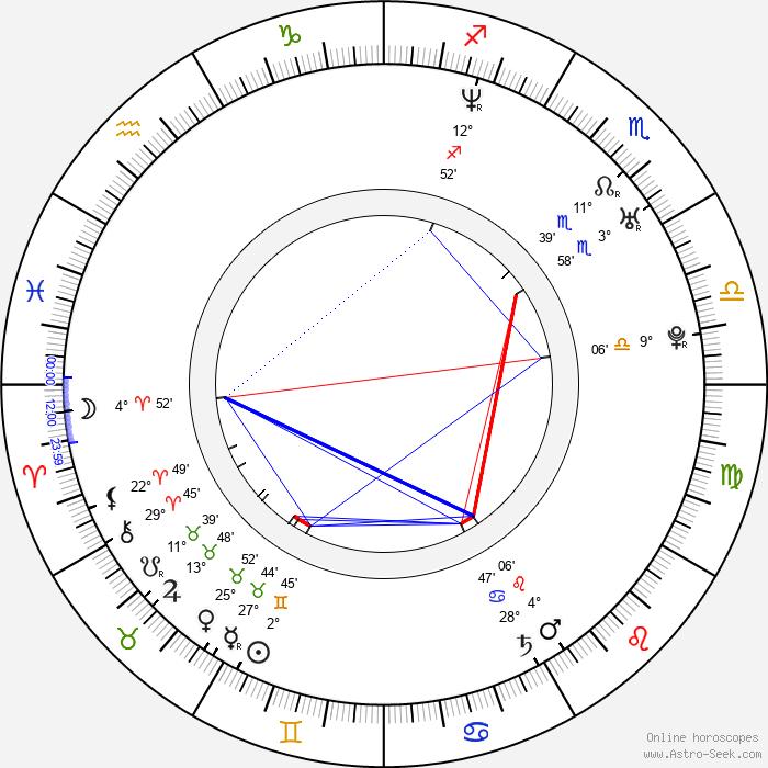 Chris Astoyan - Birth horoscope chart