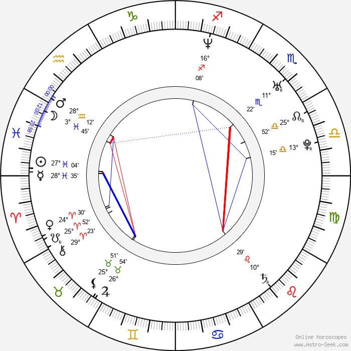 Chris Bacon - Birth horoscope chart