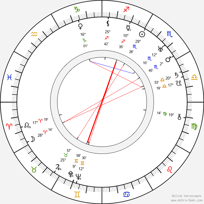 Chris Beute - Birth horoscope chart