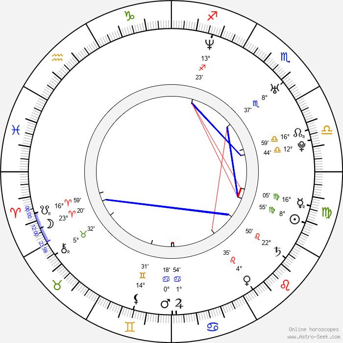 Chris Cain - Birth horoscope chart
