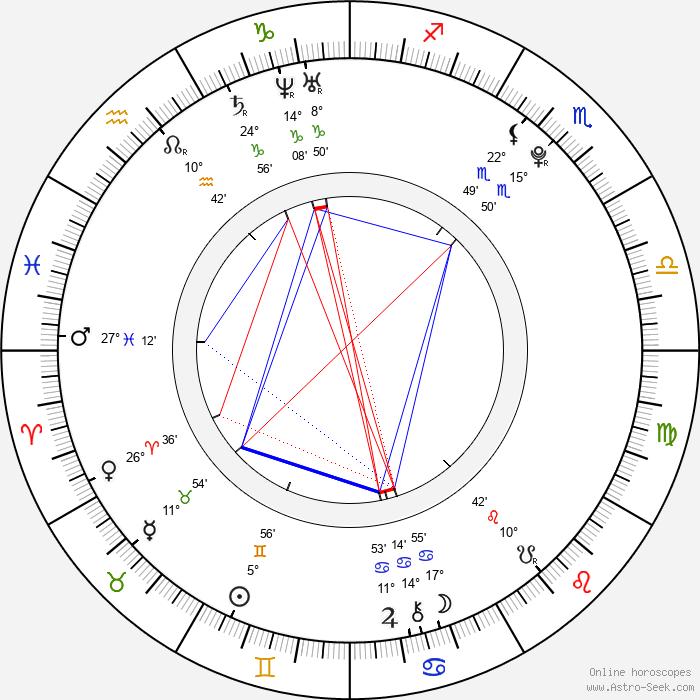 Chris Colfer - Birth horoscope chart