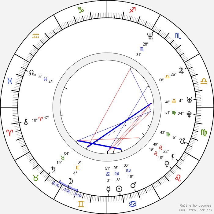 Chris Conrad - Birth horoscope chart